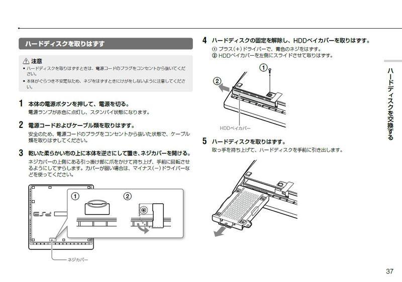 【PS3】ハードディスクを交換